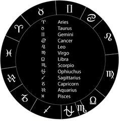 d couvrez ce que votre nouveau signe astrologique r v le sur votre personnalit signes signe. Black Bedroom Furniture Sets. Home Design Ideas
