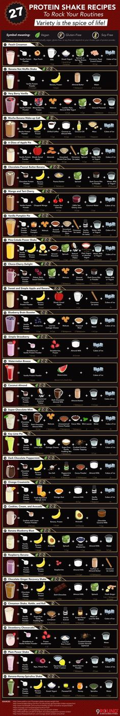 27 Protein Shake Recipes to Rock Your Routines #Infographic #Food #Recipes