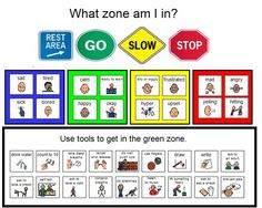Using the Zones of Regulation as a behavior support