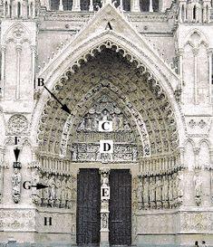 Romanesque romanesque architecture and victorian for Definition art gothique