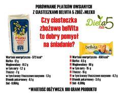 BELVITA vs PŁATKI OWSIANE - DIETANA5.png