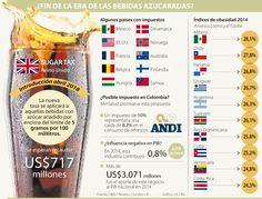 Más de una docena de países apuesta por los impuestos a las bebidas azucaradas