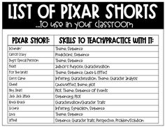 Teaching ideas 426856870933153140 - Adventures of Ms. Smith: AMAZING Ways to Use Pixar Shorts in the Classroom Source by Reading Strategies, Reading Skills, Teaching Reading, Reading Comprehension, Reading Response, Teaching Plot, Guided Reading Lessons, Teaching Literature, Guided Reading Groups