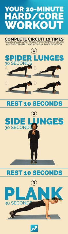 Your 20-Minute Hard/Core Workout | 9 Quick Total-Body Workouts, No Equipment Needed