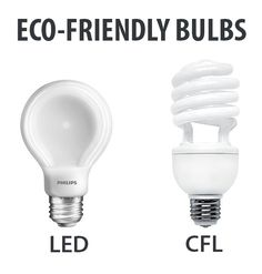 Learn About All The Different Types Of Light Bulbs Available, And What To  Look For During Your Next Purchase. | Home Accessories | Pinterest | Light  Bulb, ...
