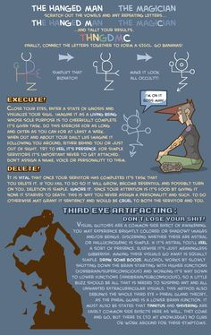 Psychonaut Field Manual: A Cartoon Guide to Chaos Magick – Mystical Raven Magick Book, Witchcraft, Tarot, Wicca, Chaos Magic, Altered State Of Consciousness, The Hanged Man, Bizarre Facts, E Mc2