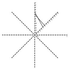 Image result for parabola star