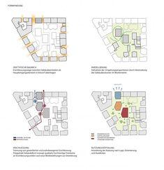 Result: Half-Long Charles … competitionline – Famous Last Words Landscape Architecture Portfolio, Concept Architecture, Bubble Diagram, Block Plan, Masterplan, Planer Layout, Urban Village, Site Analysis, Concept Diagram