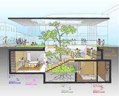 Unlock House 01 - on2 Architects 建築設計事務所