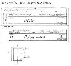 Dibujo técnico básico