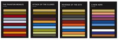 The Colors of Star Wars Palettes 10