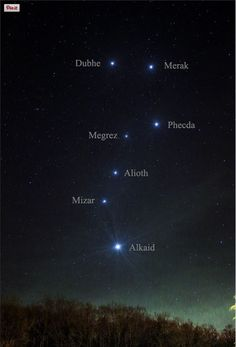 The stars of the Big Dipper. (APOD 17 Mar 2015)