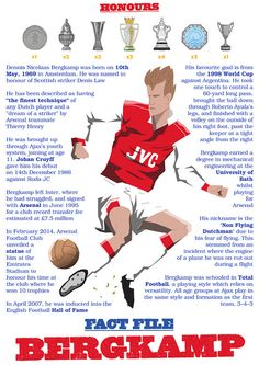 Dennis Bergkamp Fact File by Footynews on Etsy Best Football Players, Arsenal Football, Arsenal Fc, Denis Law, 1998 World Cup, Dennis Bergkamp, Sports Art, Soccer, Facts