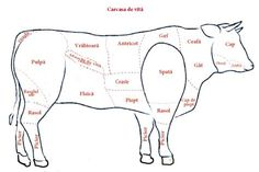 Cum gătim carnea de vită Carne, Map, Tatoos, Movie, Poster, Food, Meat, Location Map, Film