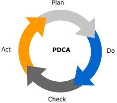 COMPETENCIAS PROFESIONALES: Como diseñar Indicadores Clave de Desempeño (KPI's...