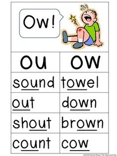 Phonics Posters by The Classroom Key Teachers Pay Teachers Phonics Reading, Teaching Phonics, Phonics Activities, Kindergarten Reading, Teaching Reading, Learning, English Words, English Lessons, Learn English