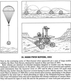 Mars Rover Coloring Page   Education.com   Space coloring ...