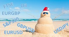 Take a look at how the Forex Markets and Indexes Fared during the Christmas Holidays and whether any indications can be taken from them - My Trading Buddy