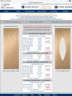 External Doors, Fire Doors, Got Quotes, Oak Doors, Kitchen Doors, Door Handles, Door Knobs, Outdoor Gates, Kitchen Unit Doors