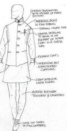 Kurta pyjama with nehru jacket. Sharp traditional look..