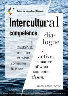 CID Poster #8: Intercultural Competence/ Intercultural Dialogue