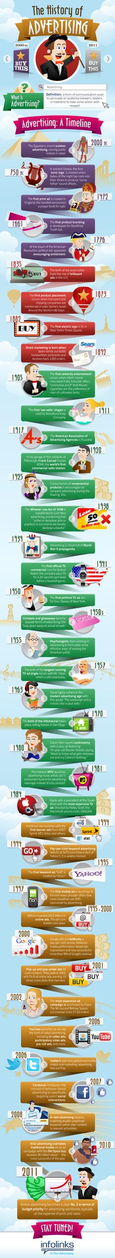[#infografica] Storia dell'#Advertising
