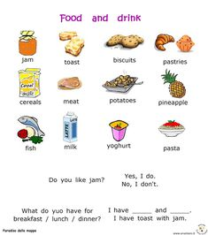 Food and drink Learn English, English English, Spelling Words, Breakfast Lunch Dinner, English Grammar, Phonics, Food And Drink, Study Tips, Primary School