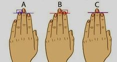 It is unbelievable how much you can discover about your personality by just comparing your ring finger to your index finger. Here are 3 ring and index finger combinations. You can find out which co… Finger Length Meaning, Finger Meaning, Index Finger, Something About You, Palmistry, Personality Types, Numerology, Decir No, Fun Facts