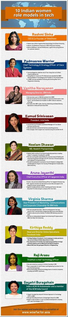Here is a great Infographic that lists down 10 Indian women in Technology who have been extremely successful and are role models for women in Technology!
