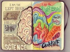 Awesome illustration of how each side of the brain works.  Art + science!