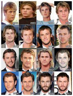 Chris Hemsworth through the years