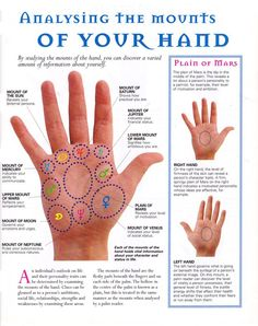 Divination: #Palmistry ~ Analyzing the Mounts of your Hand ...