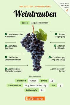 How healthy are grapes? - You should know that about grapes! Nutrition Plans, Health And Nutrition, Health And Wellness, Holistic Nutrition, Nutrition Products, Nutrition Tips, Nutrition Program, Health Diet, Tips