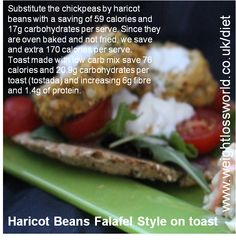 Haricot Beans Falafel Style on toast
