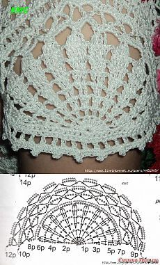 Dazzling Crochet a Bodycon Dress Top Ideas. Head-Turning Crochet a Bodycon Dress Top Ideas. Crochet Diagram, Crochet Chart, Crochet Motif, Irish Crochet, Crochet Lace, Crochet Summer, Crochet Stitches Patterns, Crochet Designs, Knitting Patterns
