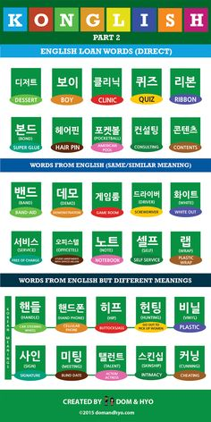 Korean Language Infographics – Page 16 – Learn Basic Korean Vocabulary & Phrases with Dom & Hyo Learn Basic Korean, How To Speak Korean, Korean Slang, Korean Phrases, Korean Words Learning, Korean Language Learning, Language Study, German Language, Japanese Language