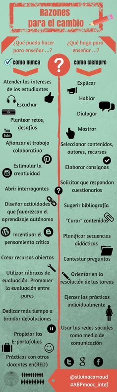 Razones para el cambio metodológico #infografia