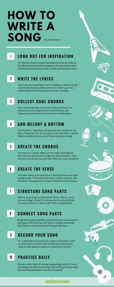 Many beginners and hobby musicians wonder how to write a song people will love. We've collected 10 easy tips that will bring you forward if you're a beginner in this. Learn how to brainstorm song ideas, write lyrics & create a chorus. Read the whole...