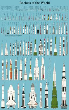 This is an illustration from physics professor Peter Alway's 1995 book Rockets of the World. That little black-and-yellow smudge in the second row, that's the V-2. Hit the jump for mega-size. Click...