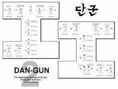 Dan-Gun is the second ITF-style color belt teul (form). It has 21 movements and is diagrammed as. Krav Maga Kids, Learn Krav Maga, Krav Maga Self Defense, Self Defense Tips, Taekwondo Forms, Taekwondo Training, Israeli Krav Maga, Martial Arts Techniques, Combat Training
