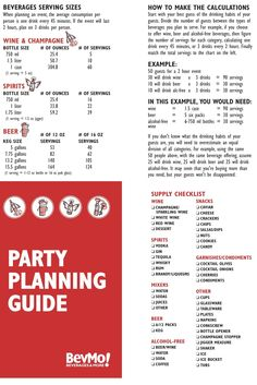 Party planning guide/alcohol and snacks.