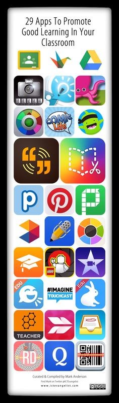 An iPad toolkit - 29 iPad Apps that promote good learning - ICTEvangelist