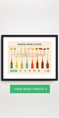 5 Tips to Perfect Food and Wine Pairings.