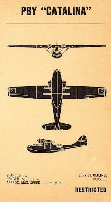 indicia of authority: WWII Aircraft Recognition Manual - ID Silhouettes