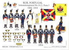 Portugal; 6th Line Infantry 1806-14