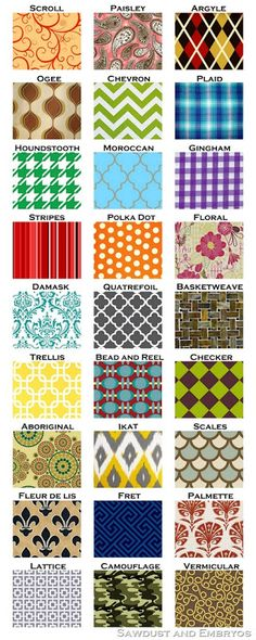 a pattern list with the proper design names for each, very handy for home stuff...walls, throwpillows... :D    i love the moroccan, quatrefoil, trellis, Ikat, and chevron patterns! The ikat shown in gray yellow and white is fabulous i love those colors together