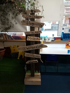 Book Corner Sign Post, Narnia, Hogwarts, Wonderland, Neverland, Whoville, The Shire, Oz