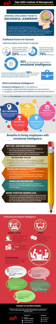 Emotional Intelligence: The Key To Successful Leadership Infographic - e-Learning Infographics Emotional Intelligence Leadership, What Is Intelligence, Leadership Development, Self Development, Personal Development, Hiring Employees, Reflective Practice, Instructional Design, Coping Skills