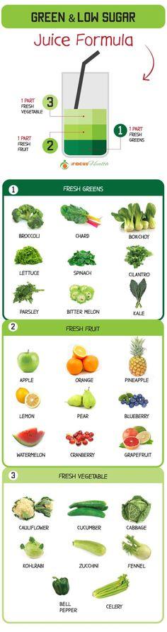 Juicing for Diabetics : Green & Low Sugar Juice Formula https://ifocushealth.com/juicing-diabetics-just-myth-can-really-help/