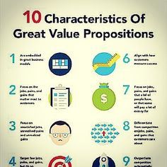 10 value proposition characteristics Source: slideshare net #value #proposition #business #alignment #measurable #success #productivity #customer #focus #need #realization #decision #understanding #knowledge #reasoning #analysis #information #gains #differentiation #competition #target #competition